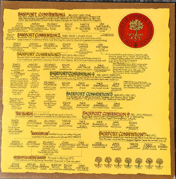 Fairport Convention History Of
